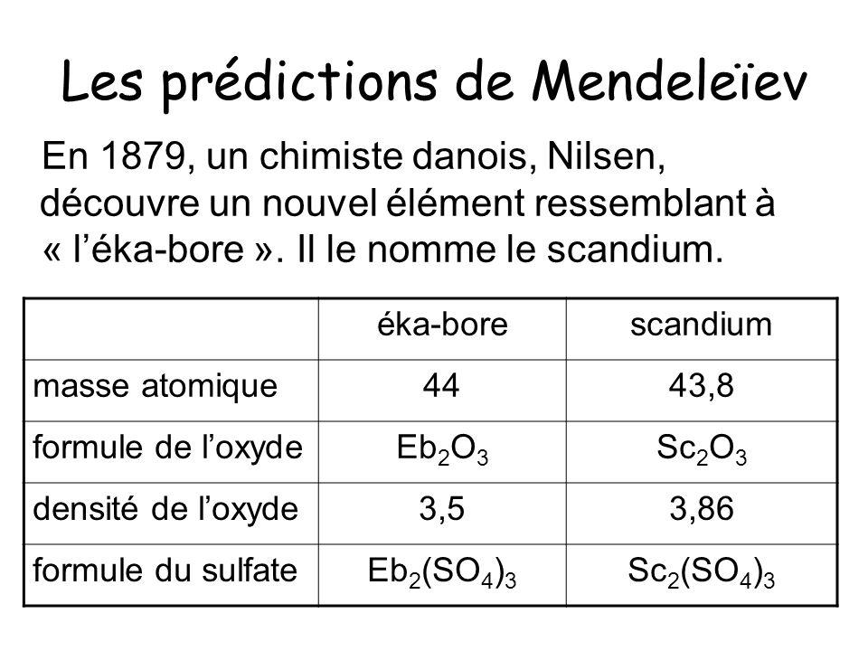 Les prédictions de Mendeleïev En 1879, un chimiste danois, Nilsen, découvre un nouvel élément ressemblant à « léka-bore ». Il le nomme le scandium. ék