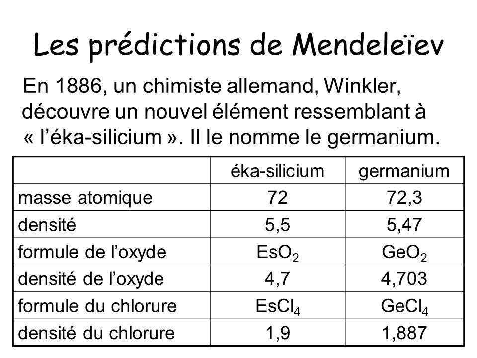 Les prédictions de Mendeleïev En 1886, un chimiste allemand, Winkler, découvre un nouvel élément ressemblant à « léka-silicium ». Il le nomme le germa
