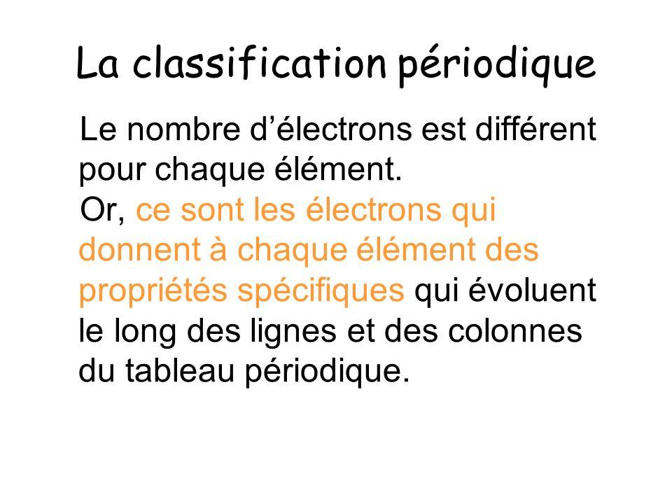 La classification périodique Le nombre délectrons est différent pour chaque élément. Or, ce sont les électrons qui donnent à chaque élément des propri
