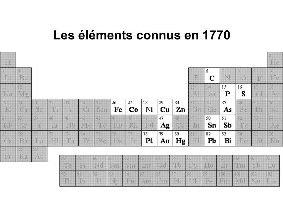 La donnée inconnue avant 1890 qui donne du sens au tableau est que les éléments sont classés en fonction de leur nombre délectrons et non de leur masse !