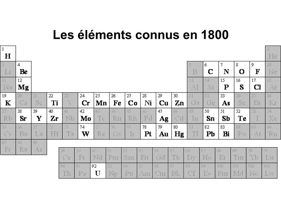 Les éléments connus en 1800