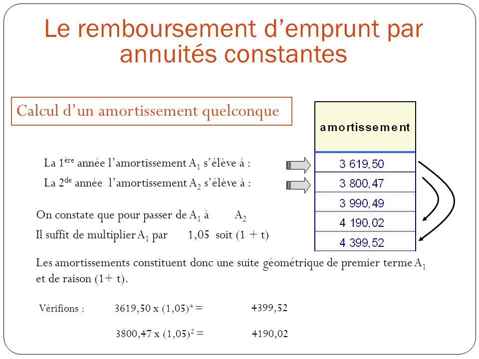 Les amortissements constituent donc une suite géométrique de premier terme A1A1 et de raison (1+ t).