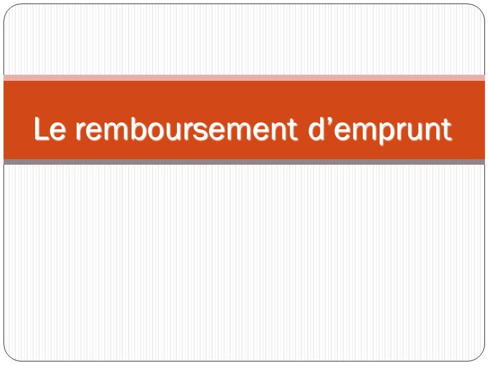 Le remboursement demprunt peut seffectuer selon deux modalités différentes : 1.