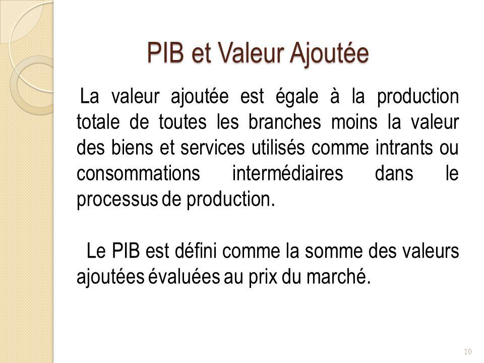 10 La valeur ajoutée est égale à la production totale de toutes les branches moins la valeur des biens et services utilisés comme intrants ou consommations intermédiaires dans le processus de production.