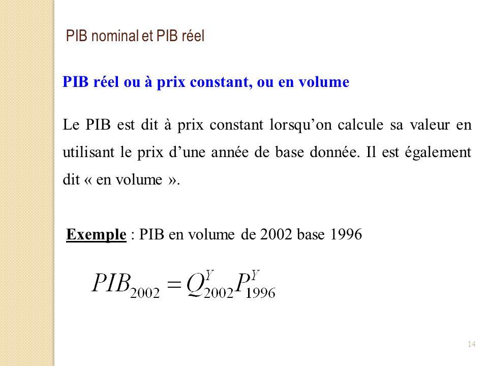PIB réel ou à prix constant, ou en volume Le PIB est dit à prix constant lorsquon calcule sa valeur en utilisant le prix dune année de base donnée.