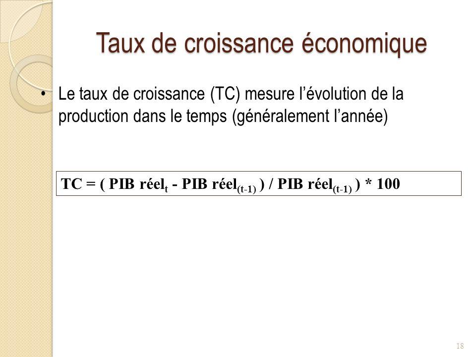 Taux de croissance économique TC = ( PIB réel t - PIB réel (t-1) ) / PIB réel (t-1) ) * 100 Le taux de croissance (TC) mesure lévolution de la production dans le temps (généralement lannée) 18