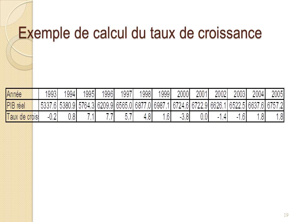Exemple de calcul du taux de croissance 19