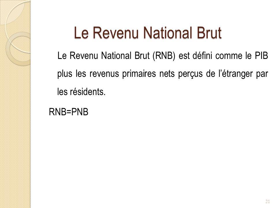 21 Le Revenu National Brut (RNB) est défini comme le PIB plus les revenus primaires nets perçus de létranger par les résidents.
