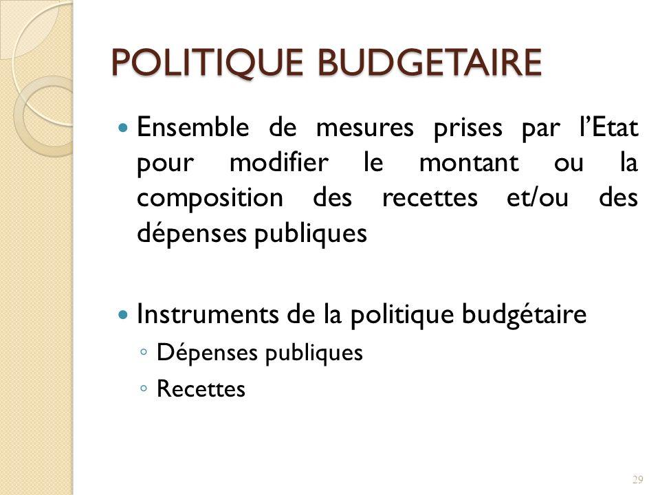 POLITIQUE BUDGETAIRE Ensemble de mesures prises par lEtat pour modifier le montant ou la composition des recettes et/ou des dépenses publiques Instruments de la politique budgétaire Dépenses publiques Recettes 29