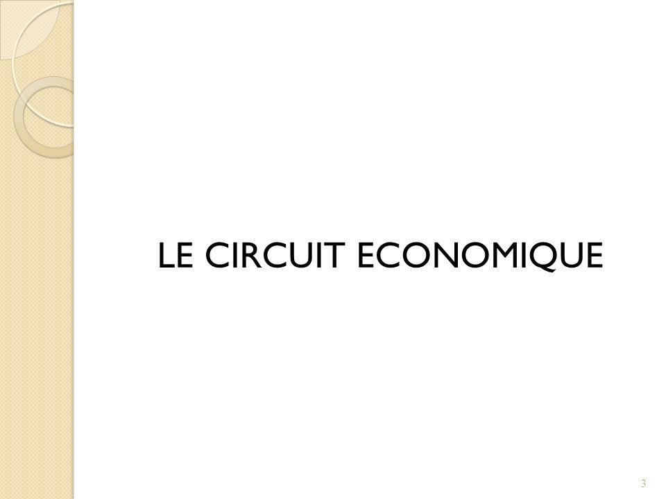 LE CIRCUIT ECONOMIQUE 3