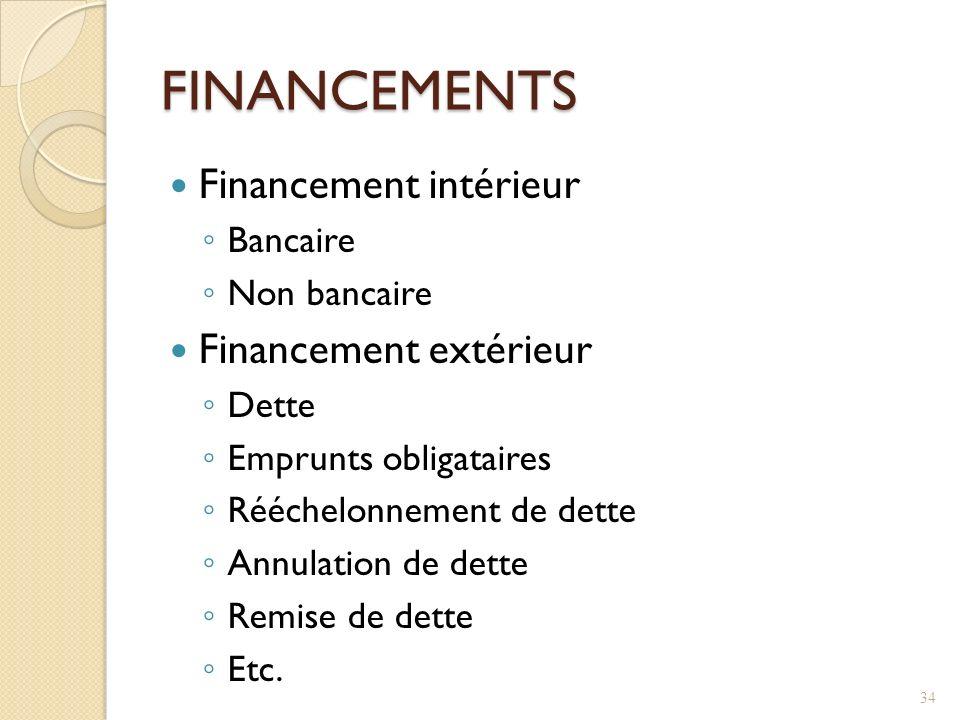 FINANCEMENTS Financement intérieur Bancaire Non bancaire Financement extérieur Dette Emprunts obligataires Rééchelonnement de dette Annulation de dette Remise de dette Etc.