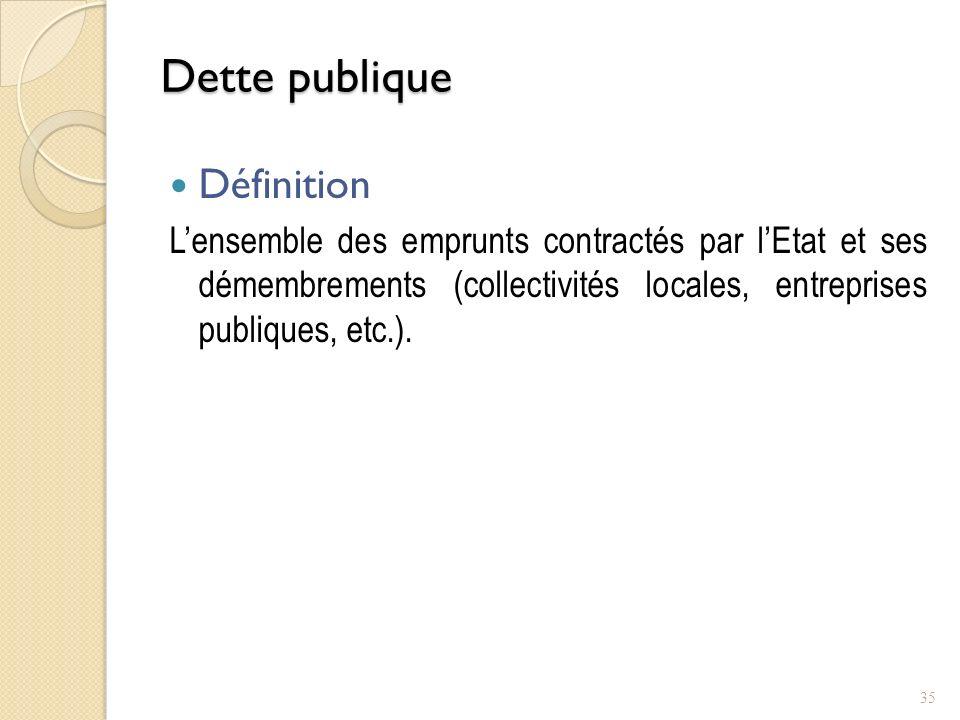 Dette publique Définition Lensemble des emprunts contractés par lEtat et ses démembrements (collectivités locales, entreprises publiques, etc.).