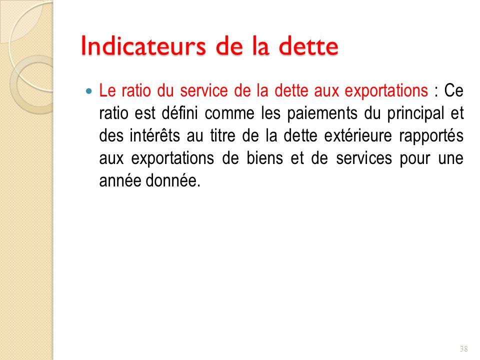 Indicateurs de la dette Le ratio du service de la dette aux exportations : Ce ratio est défini comme les paiements du principal et des intérêts au titre de la dette extérieure rapportés aux exportations de biens et de services pour une année donnée.
