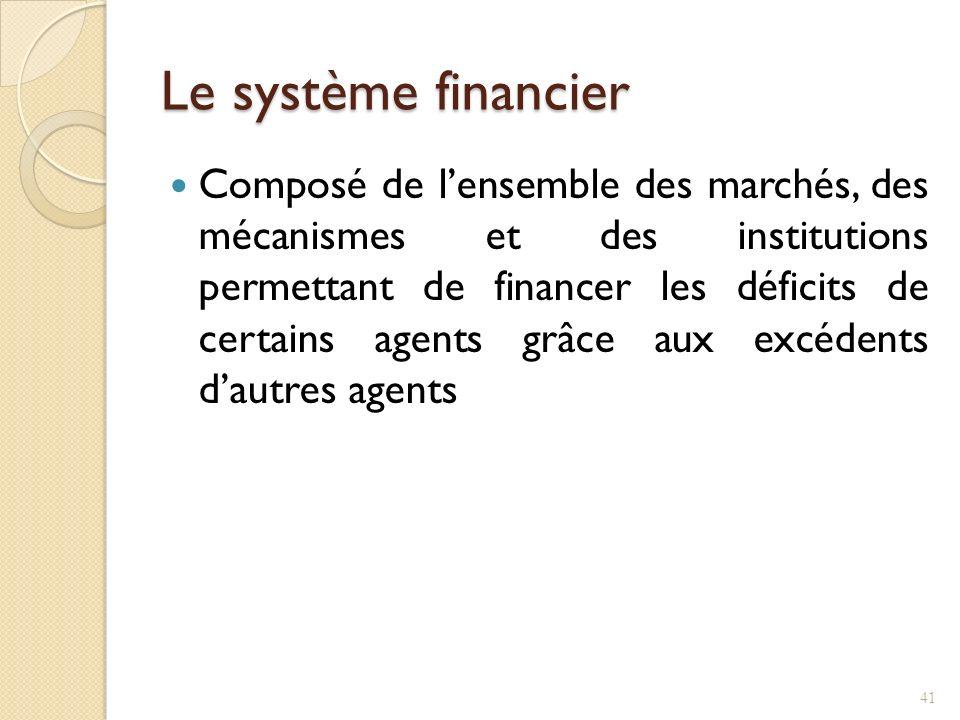 Le système financier Composé de lensemble des marchés, des mécanismes et des institutions permettant de financer les déficits de certains agents grâce aux excédents dautres agents 41