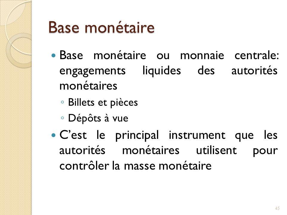 Base monétaire Base monétaire ou monnaie centrale: engagements liquides des autorités monétaires Billets et pièces Dépôts à vue Cest le principal instrument que les autorités monétaires utilisent pour contrôler la masse monétaire 45