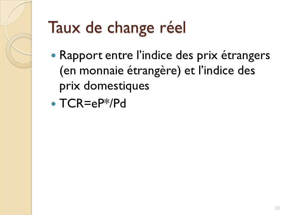 Taux de change réel Rapport entre lindice des prix étrangers (en monnaie étrangère) et lindice des prix domestiques TCR=eP*/Pd 53