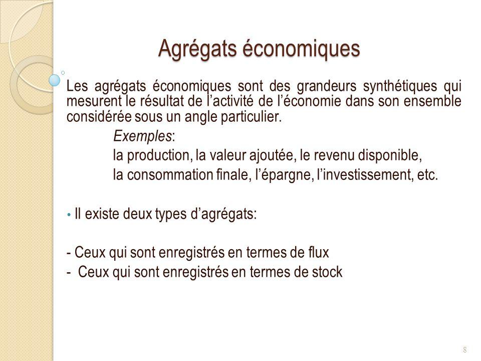 Agrégats économiques Les agrégats économiques sont des grandeurs synthétiques qui mesurent le résultat de lactivité de léconomie dans son ensemble considérée sous un angle particulier.