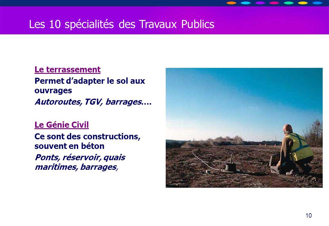 O PT IO 10 Le terrassement Permet dadapter le sol aux ouvrages Autoroutes, TGV, barrages…. Le Génie Civil Ce sont des constructions, souvent en béton
