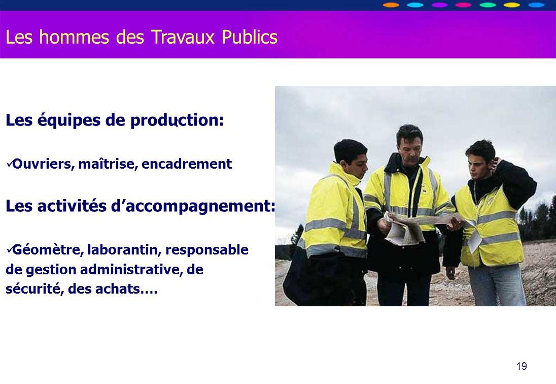 O PT IO 19 Les Travaux PublicsOPTION DE DECOUVERTE PROFIONNELLE Les Travaux Publics Les Travaux PublicsOPTION DE DECOUVERTE PROFIONNELLE Les Travaux P