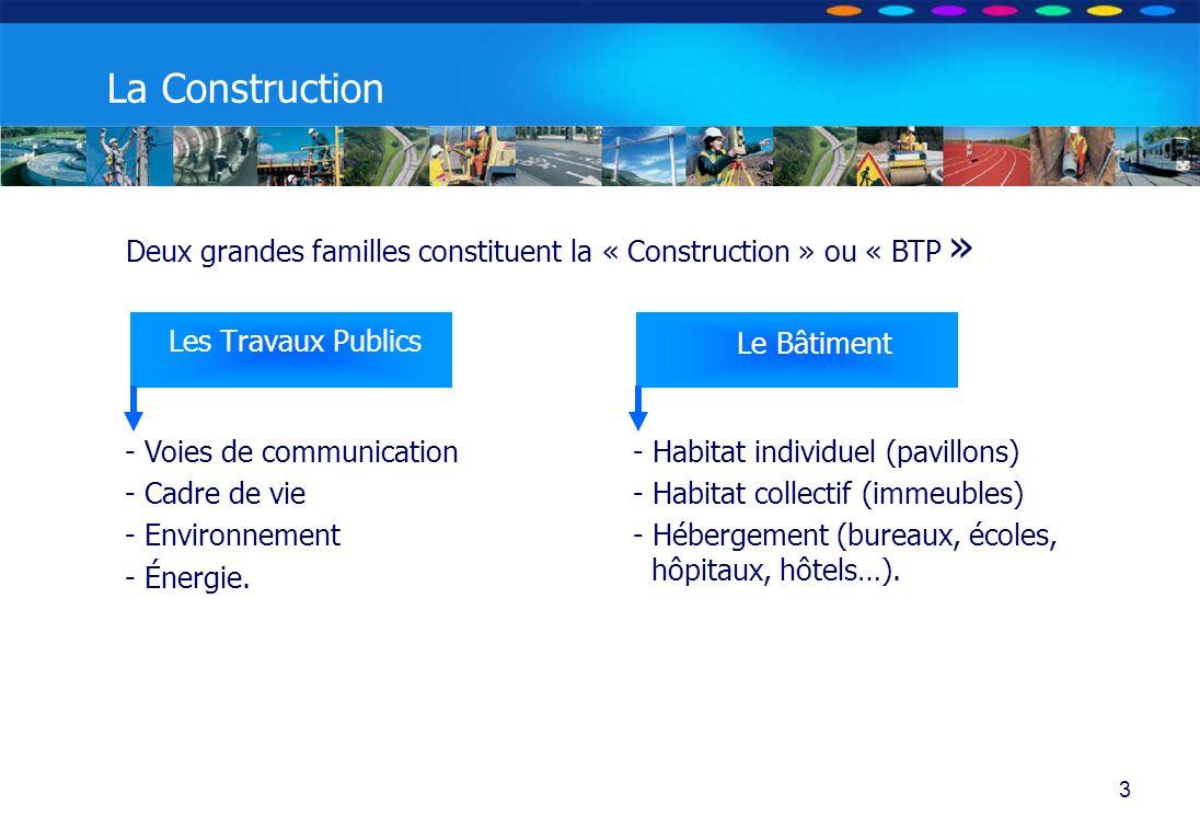 O PT IO 3 Les Travaux Publics - Habitat individuel (pavillons) - Habitat collectif (immeubles) - Hébergement (bureaux, écoles, hôpitaux, hôtels…). La