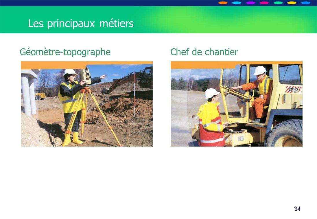 O PT IO 34 Géomètre-topographe Chef de chantier Les principaux métiers