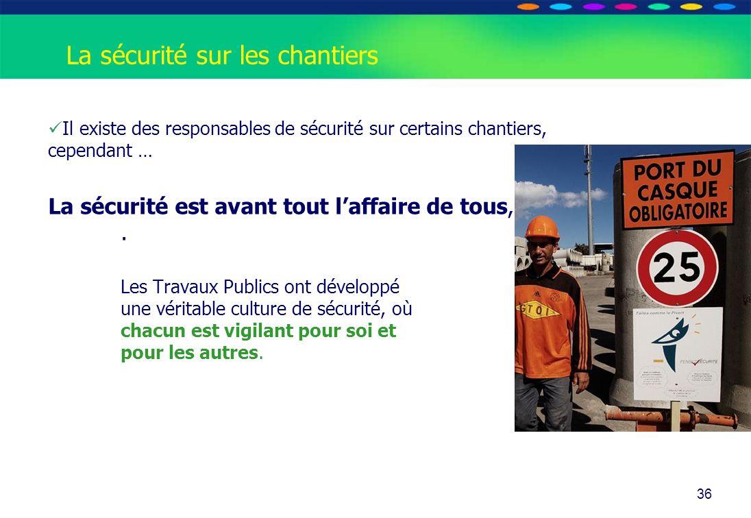 O PT IO 36 La sécurité sur les chantiers Il existe des responsables de sécurité sur certains chantiers, cependant … La sécurité est avant tout laffair