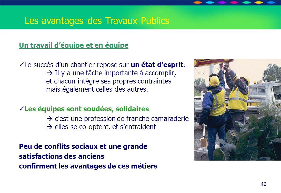 O PT IO 42 Les avantages des Travaux Publics Un travail déquipe et en équipe Le succès dun chantier repose sur un état desprit. Il y a une tâche impor