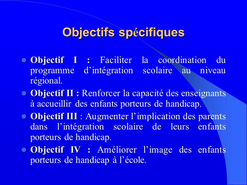 Objectifs sp é cifiques Objectif I : Objectif I : Faciliter la coordination du programme dintégration scolaire au niveau régional.