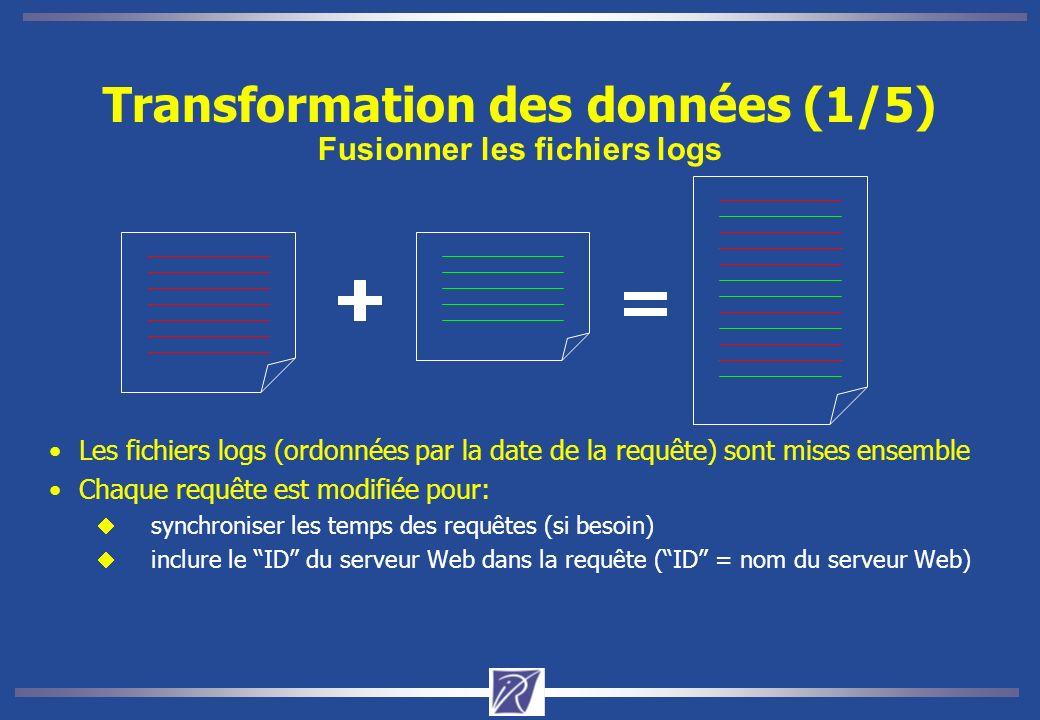 Transformation des données (1/5) Fusionner les fichiers logs Les fichiers logs (ordonnées par la date de la requête) sont mises ensemble Chaque requête est modifiée pour: synchroniser les temps des requêtes (si besoin) inclure le ID du serveur Web dans la requête (ID = nom du serveur Web)