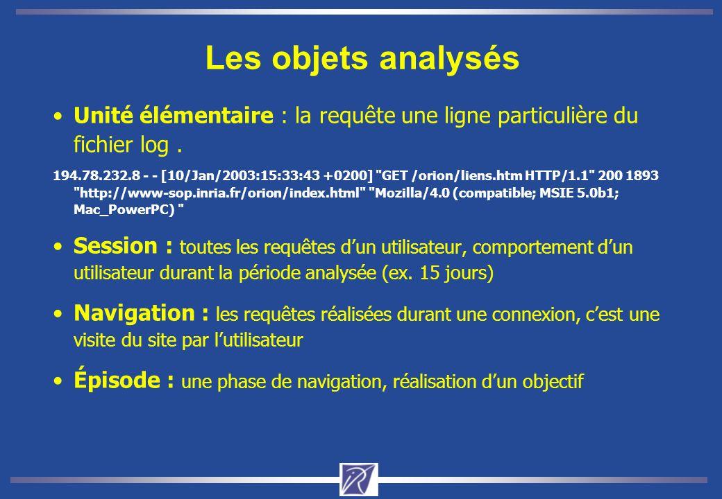 Les objets analysés Unité élémentaire : la requête une ligne particulière du fichier log.