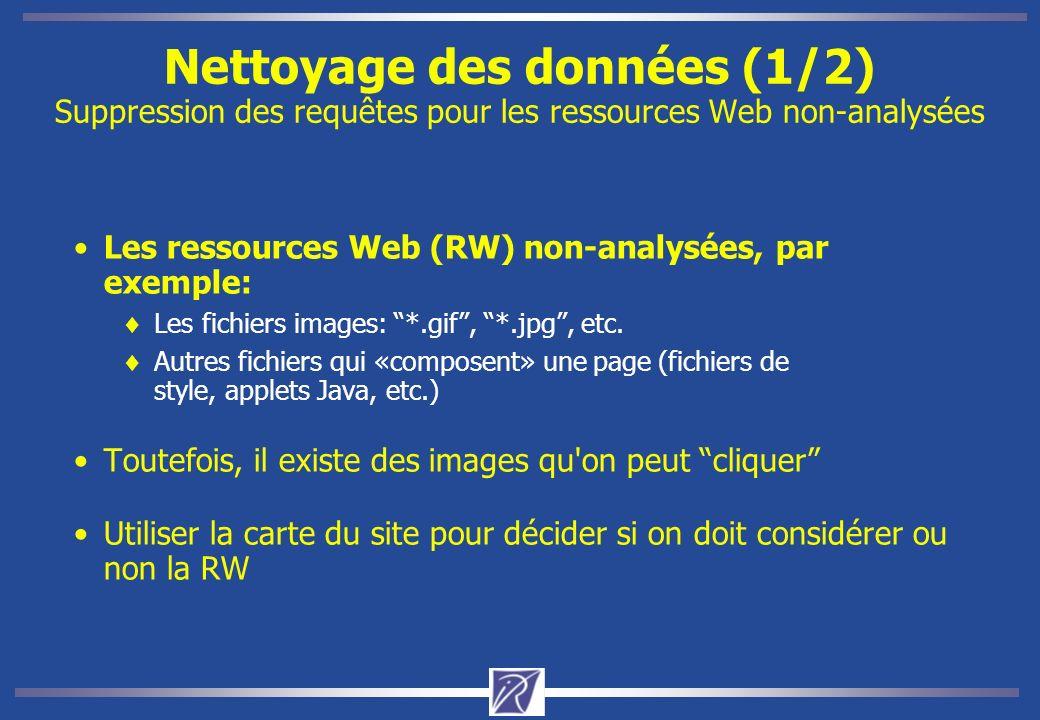 Nettoyage des données (1/2) Suppression des requêtes pour les ressources Web non-analysées Les ressources Web (RW) non-analysées, par exemple: Les fichiers images: *.gif, *.jpg, etc.