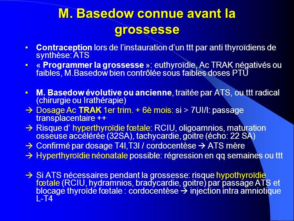 M.Basedow découverte pendant la grossesse Diagnostic: -S.
