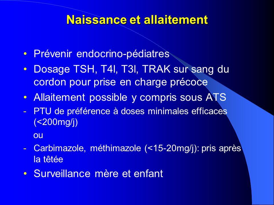 CAT pendant la grossesse en cas de M.Basedow (ancienne ou actuelle) Bas risque: TRAK – Pas dATS Haut risque: TRAK + Et /ou ATS TRAK 1er trimestre + 6ème mois: si + Si TRAK restent - -TSH (T3l, T4l)/ mois -Echo thyroïde fœtale à 22 et 32 SA Accouchement: -(avis pédiatrique) -TSH (T3l, T4l) mère à 6 semaines TRAK 1er trimestre + 6ème mois -T3l, T4l, TSH/mois Ttt en fonction -Echo thyroïde fœtale /mois à partir 22 SA Accouchement: -TSH, T3l, T4l, TRAK/sg cordon + J7 -avis pédiatrique, écho thyroïde -T4l, T3l, TSH mère à 6 semaines
