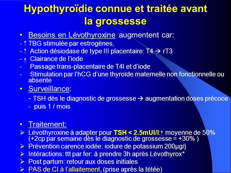 Hypothyroïdie: découverte pendant la grossesse Dépistage: ATCD thyroïdien personnel (goitre, I*, thyroïdectomie, radiottt cérébrale/cervicale, insuffisance hypophysaire) ou familial ATCD M.