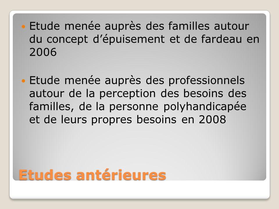 Etudes antérieures Etude menée auprès des familles autour du concept dépuisement et de fardeau en 2006 Etude menée auprès des professionnels autour de la perception des besoins des familles, de la personne polyhandicapée et de leurs propres besoins en 2008