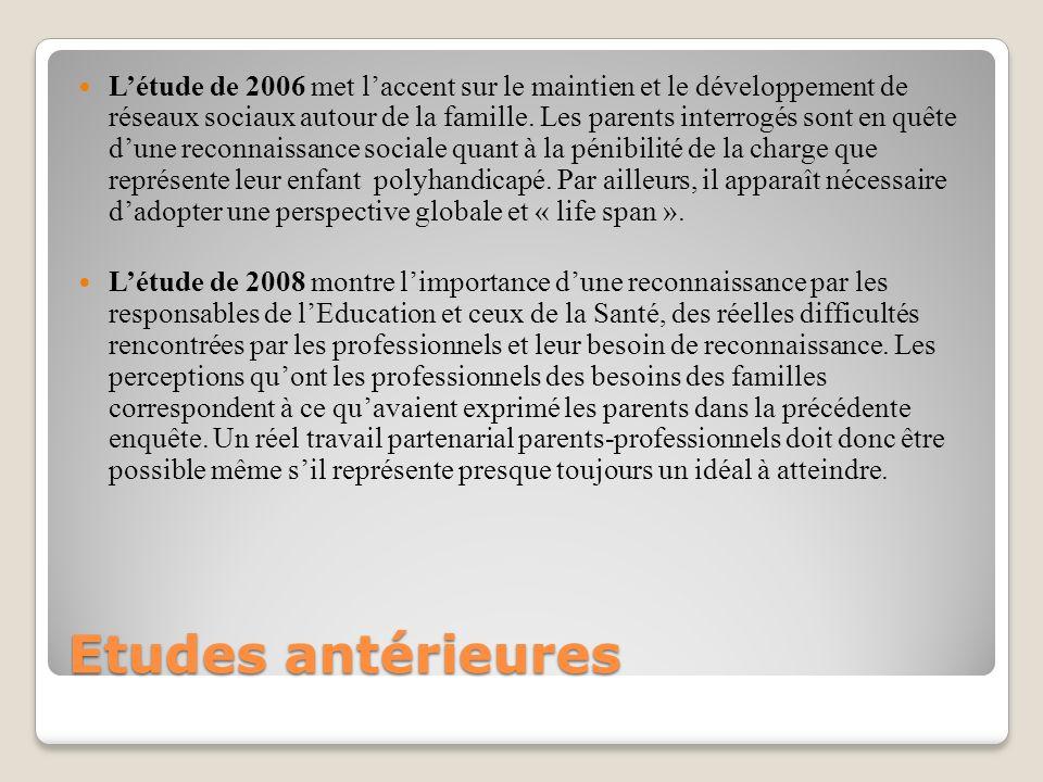 Etudes antérieures Etude menée auprès des familles autour du concept dépuisement et de fardeau en 2006 Etude menée auprès des professionnels autour de