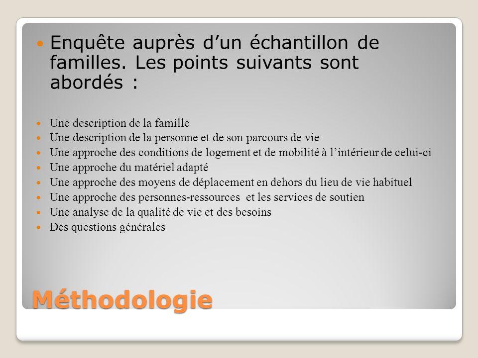 Méthodologie Enquête auprès dun échantillon de familles.