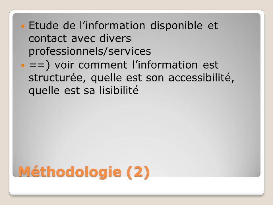 Méthodologie (2) Etude de linformation disponible et contact avec divers professionnels/services ==) voir comment linformation est structurée, quelle est son accessibilité, quelle est sa lisibilité