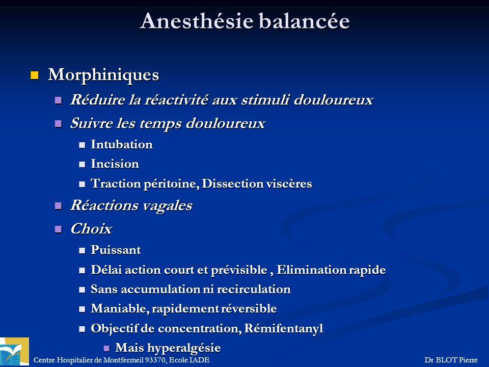 Centre Hospitalier de Montfermeil 93370, Ecole IADEDr BLOT Pierre Anesthésie balancée Morphiniques Morphiniques Réduire la réactivité aux stimuli doul