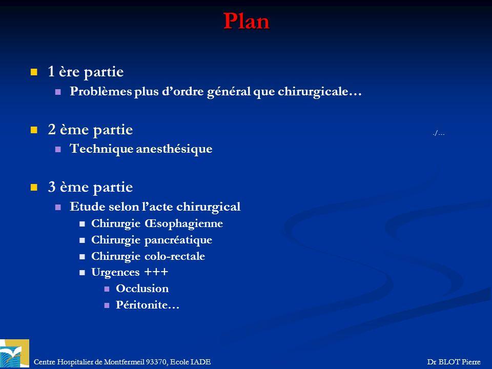 Centre Hospitalier de Montfermeil 93370, Ecole IADEDr BLOT PierrePlan 1 ère partie Problèmes plus dordre général que chirurgicale… 2 ème partie Techni