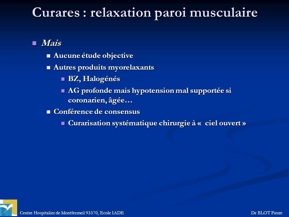 Centre Hospitalier de Montfermeil 93370, Ecole IADEDr BLOT Pierre Curares : relaxation paroi musculaire Mais Mais Aucune étude objective Aucune étude