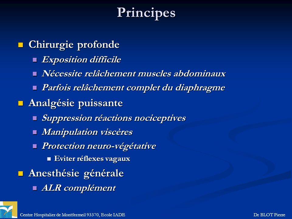 Centre Hospitalier de Montfermeil 93370, Ecole IADEDr BLOT PierrePrincipes Chirurgie profonde Chirurgie profonde Exposition difficile Exposition diffi