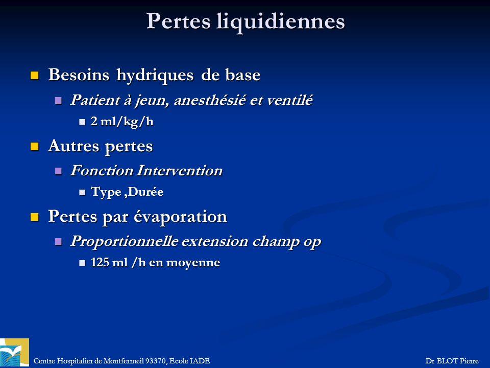 Centre Hospitalier de Montfermeil 93370, Ecole IADEDr BLOT Pierre Pertes liquidiennes Besoins hydriques de base Besoins hydriques de base Patient à je