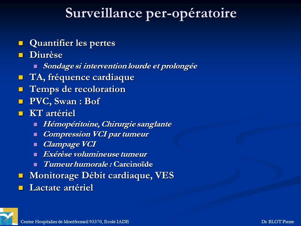 Centre Hospitalier de Montfermeil 93370, Ecole IADEDr BLOT Pierre Surveillance per-opératoire Quantifier les pertes Quantifier les pertes Diurèse Diur
