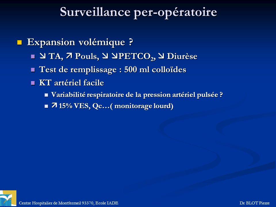 Centre Hospitalier de Montfermeil 93370, Ecole IADEDr BLOT Pierre Surveillance per-opératoire Expansion volémique ? Expansion volémique ? TA, Pouls, P