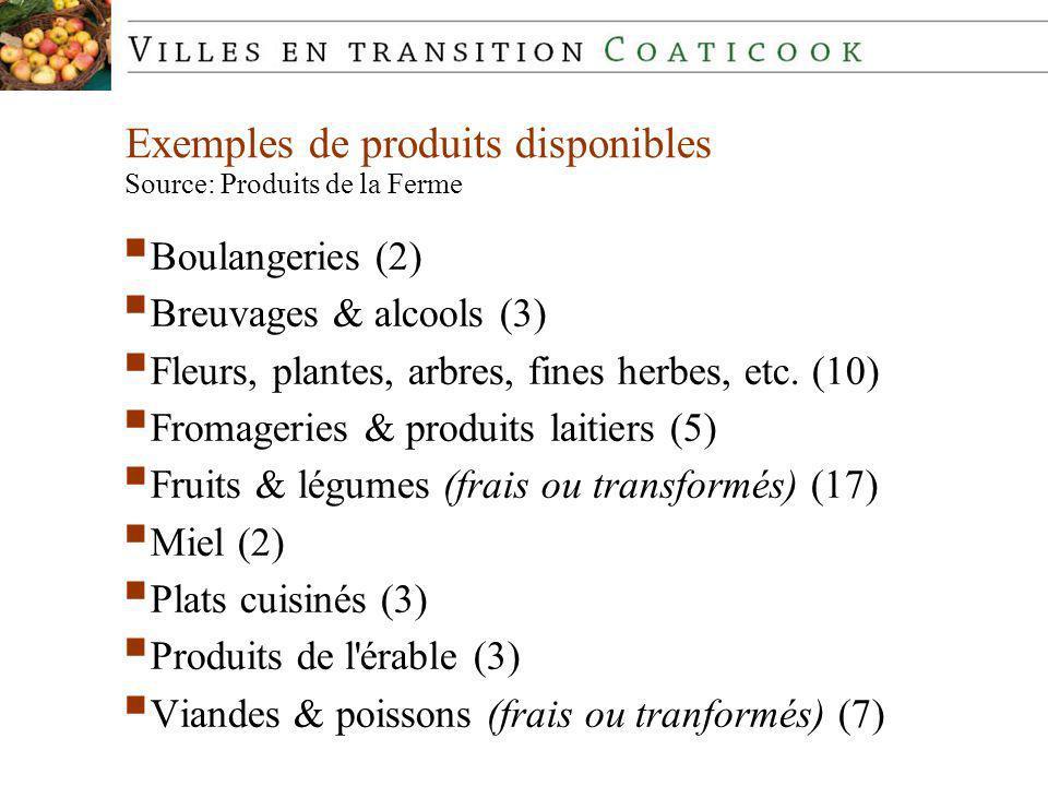 Exemples de produits disponibles Source: Produits de la Ferme Boulangeries (2) Breuvages & alcools (3) Fleurs, plantes, arbres, fines herbes, etc.