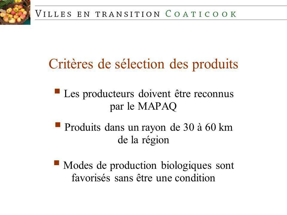 Les producteurs doivent être reconnus par le MAPAQ Critères de sélection des produits Produits dans un rayon de 30 à 60 km de la région Modes de production biologiques sont favorisés sans être une condition