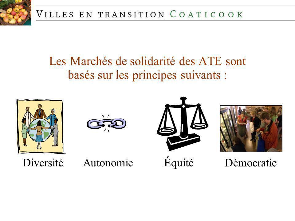 Les Marchés de solidarité des ATE sont basés sur les principes suivants : DiversitéÉquitéAutonomie Démocratie