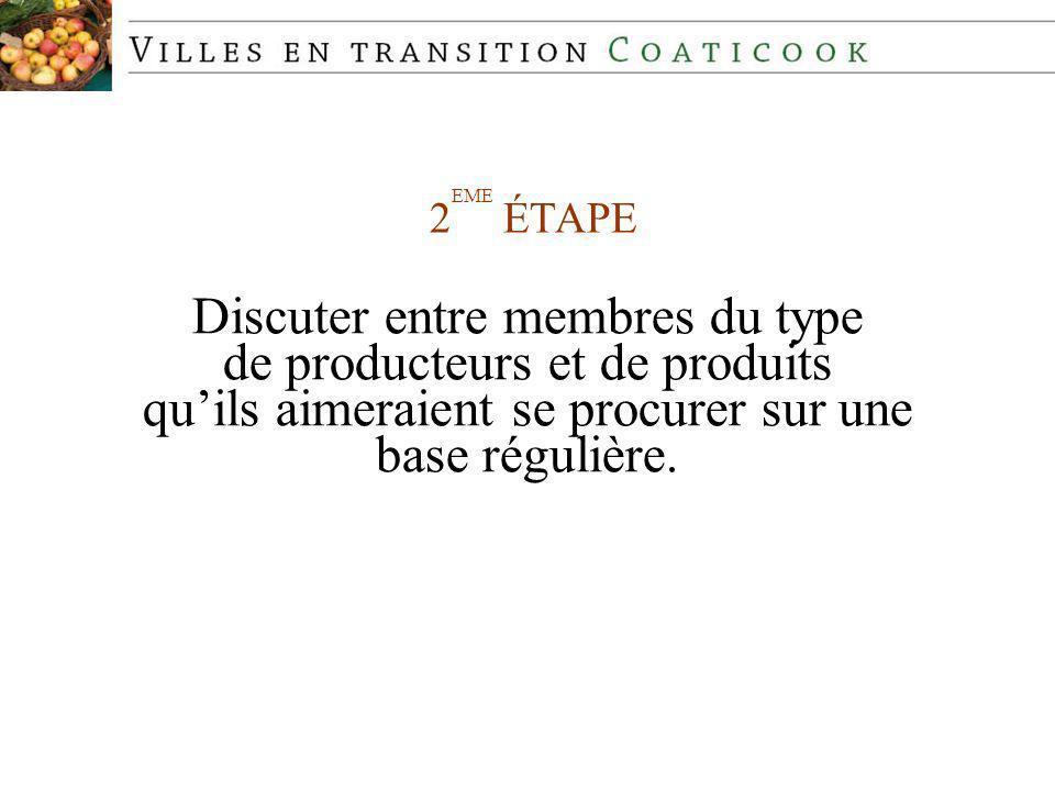 2 EME ÉTAPE Discuter entre membres du type de producteurs et de produits quils aimeraient se procurer sur une base régulière.