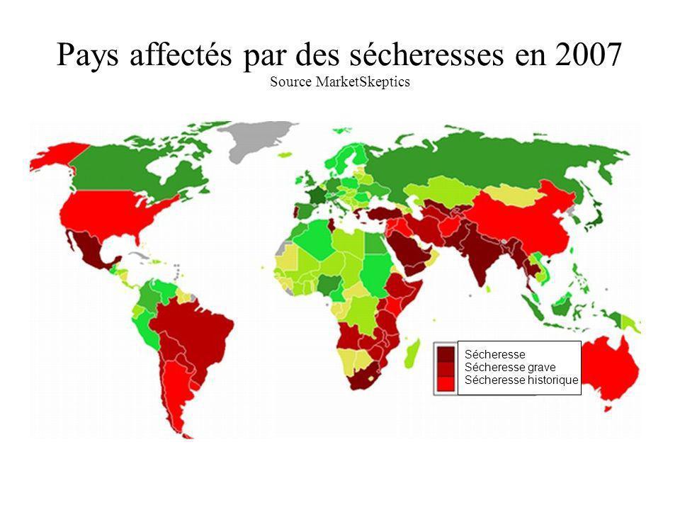 Pays affectés par des sécheresses en 2007 Source MarketSkeptics Sécheresse Sécheresse grave Sécheresse historique